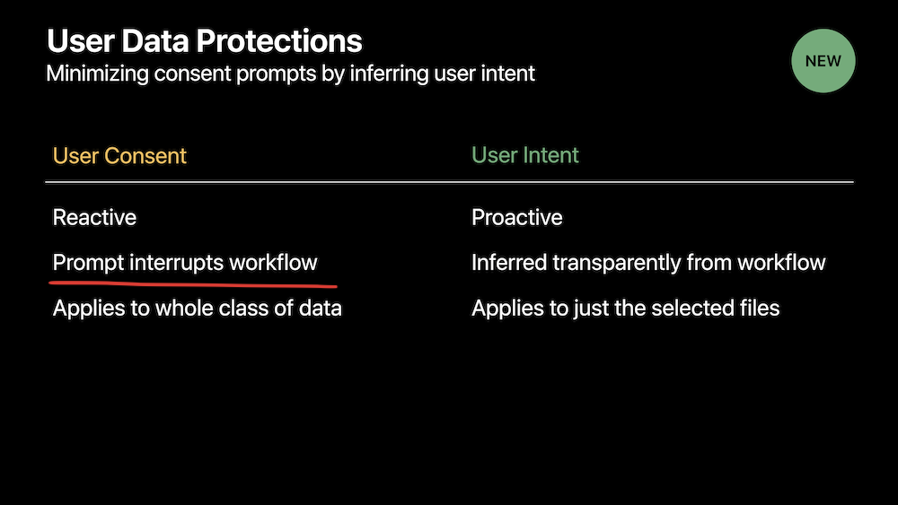 "Slide from WWDC 19's ""Advances in macOS Security"""